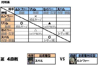 ___vs_03_2