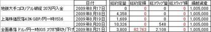 2009_08_1708_22__03