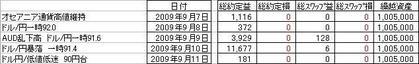 2009_09_0709_12__03_2