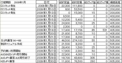 2009_01_0901_30__3